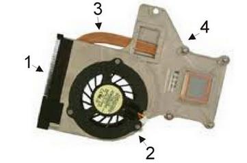Как работи такъв радиатор?